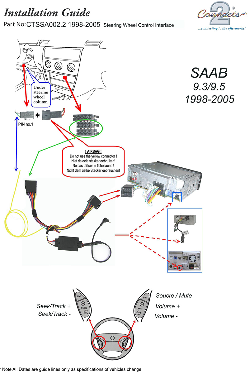 saab 93 95 car stereo steering interface stalk control