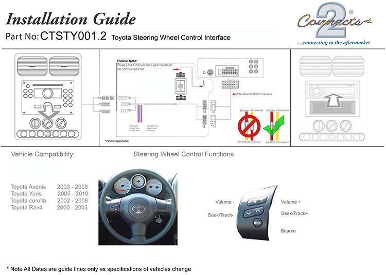 Toyota Steering Wheel Control Wiring Diagram - DIY Enthusiasts ... on